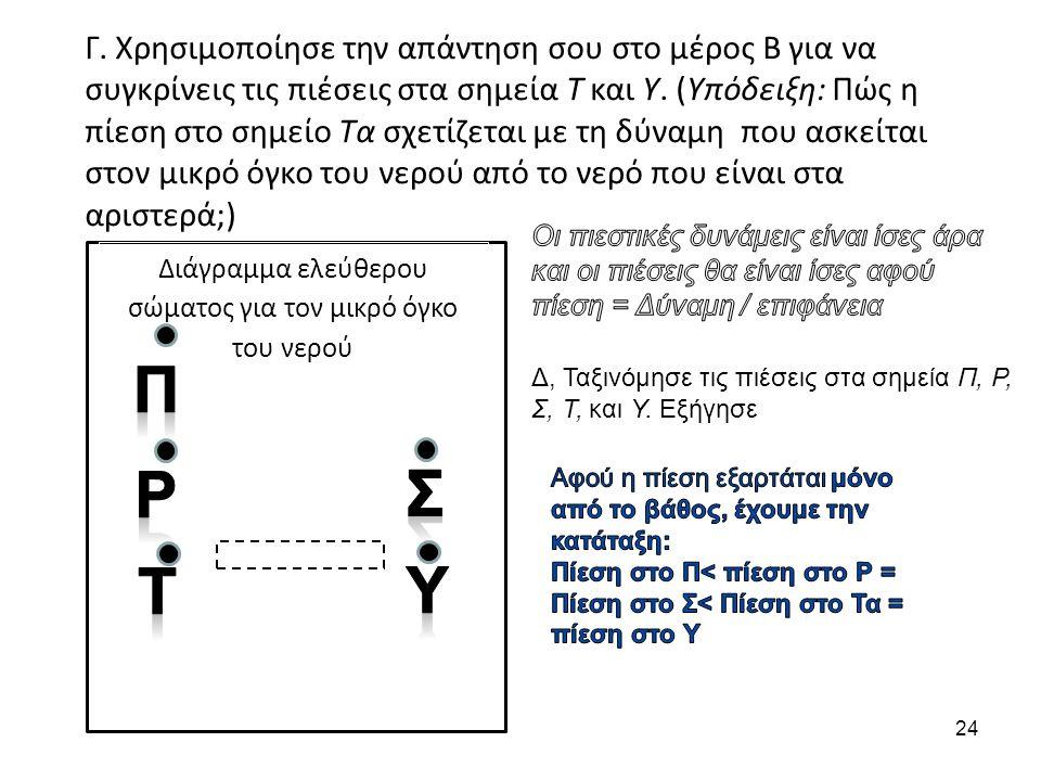 24 Διάγραμμα ελεύθερου σώματος για τον μικρό όγκο του νερού Γ. Χρησιμοποίησε την απάντηση σου στο μέρος Β για να συγκρίνεις τις πιέσεις στα σημεία Τ κ