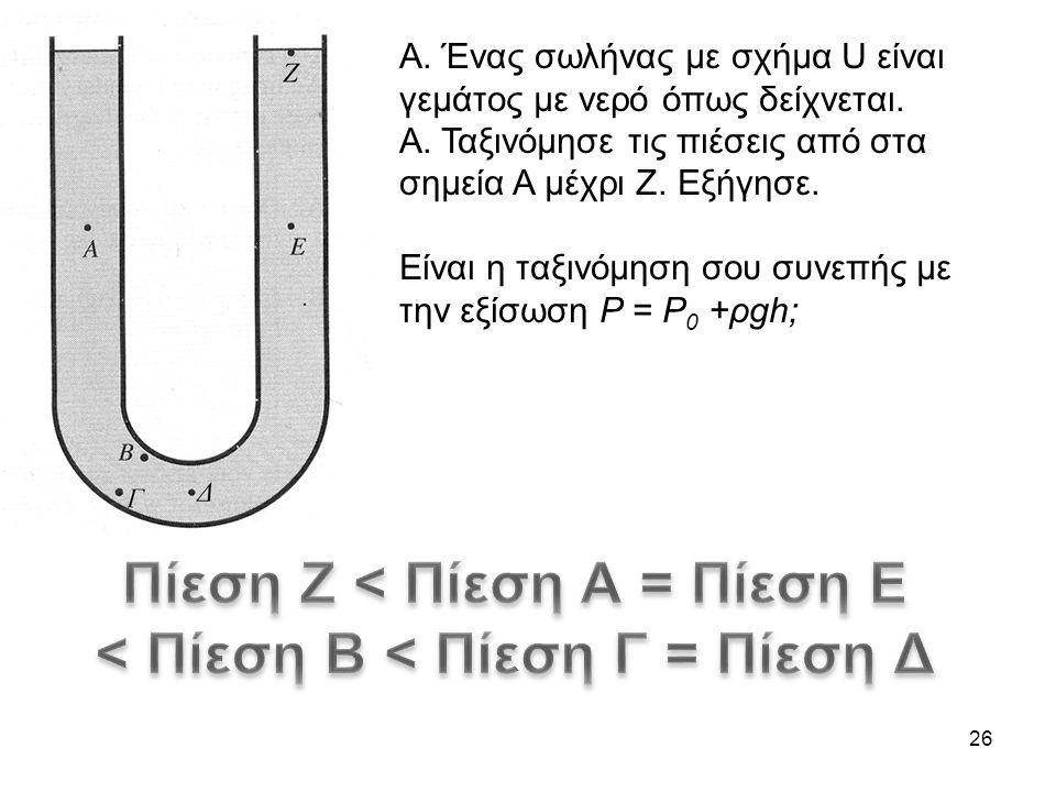 26 Α. Ένας σωλήνας με σχήμα U είναι γεμάτος με νερό όπως δείχνεται. Α. Ταξινόμησε τις πιέσεις από στα σημεία Α μέχρι Ζ. Εξήγησε. Είναι η ταξινόμηση σο