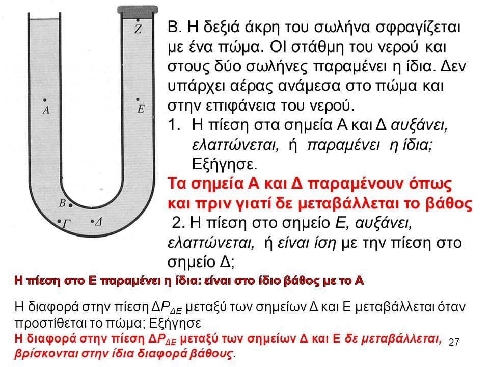 27 Β. Η δεξιά άκρη του σωλήνα σφραγίζεται με ένα πώμα. ΟΙ στάθμη του νερού και στους δύο σωλήνες παραμένει η ίδια. Δεν υπάρχει αέρας ανάμεσα στο πώμα
