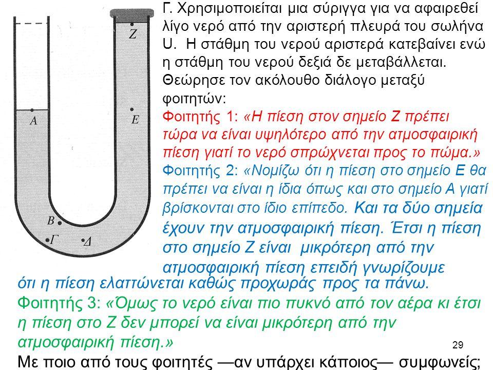29 Γ. Χρησιμοποιείται μια σύριγγα για να αφαιρεθεί λίγο νερό από την αριστερή πλευρά του σωλήνα U. Η στάθμη του νερού αριστερά κατεβαίνει ενώ η στάθμη
