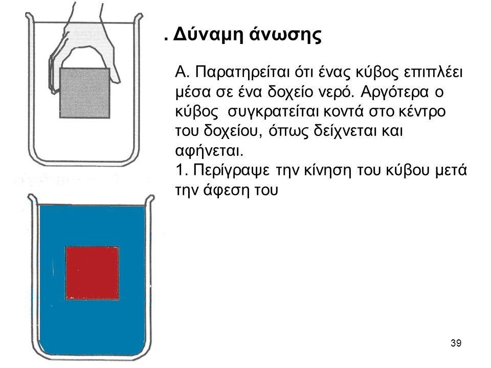 39 Ι. Δύναμη άνωσης Α. Παρατηρείται ότι ένας κύβος επιπλέει μέσα σε ένα δοχείο νερό. Αργότερα ο κύβος συγκρατείται κοντά στο κέντρο του δοχείου, όπως