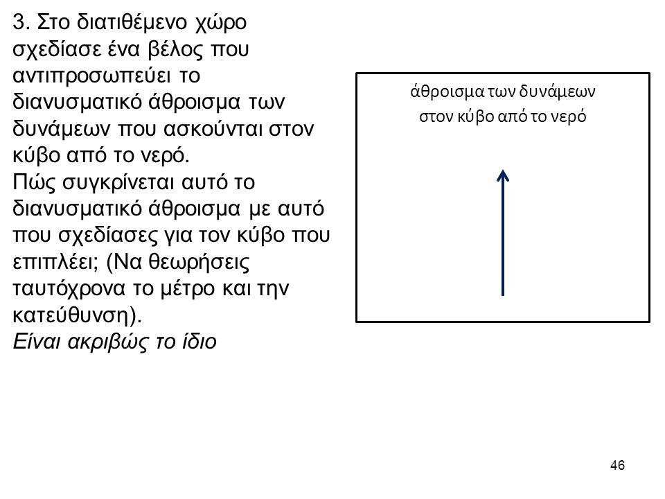 46 άθροισμα των δυνάμεων στον κύβο από το νερό 3. Στο διατιθέμενο χώρο σχεδίασε ένα βέλος που αντιπροσωπεύει το διανυσματικό άθροισμα των δυνάμεων που