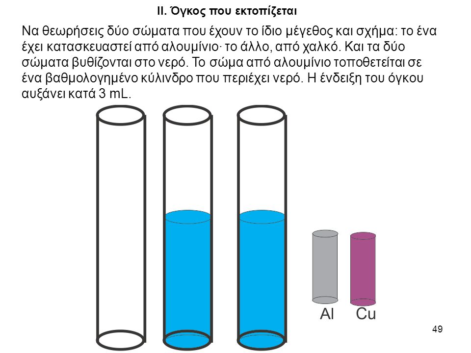 49 ΙΙ. Όγκος που εκτοπίζεται Να θεωρήσεις δύο σώματα που έχουν το ίδιο μέγεθος και σχήμα: το ένα έχει κατασκευαστεί από αλουμίνιο· το άλλο, από χαλκό.