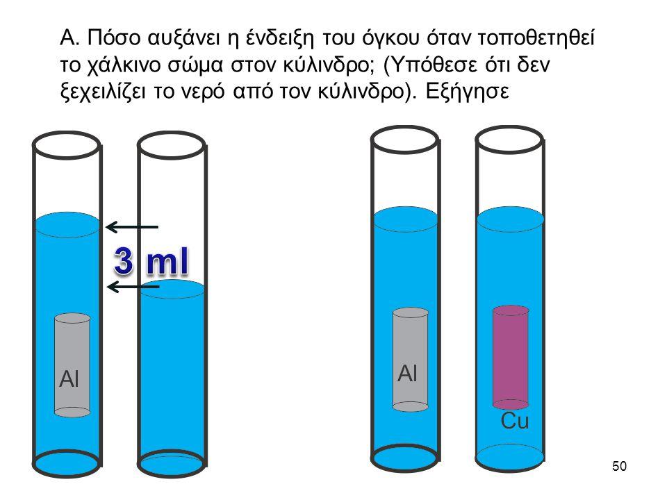 50 Α. Πόσο αυξάνει η ένδειξη του όγκου όταν τοποθετηθεί το χάλκινο σώμα στον κύλινδρο; (Υπόθεσε ότι δεν ξεχειλίζει το νερό από τον κύλινδρο). Εξήγησε