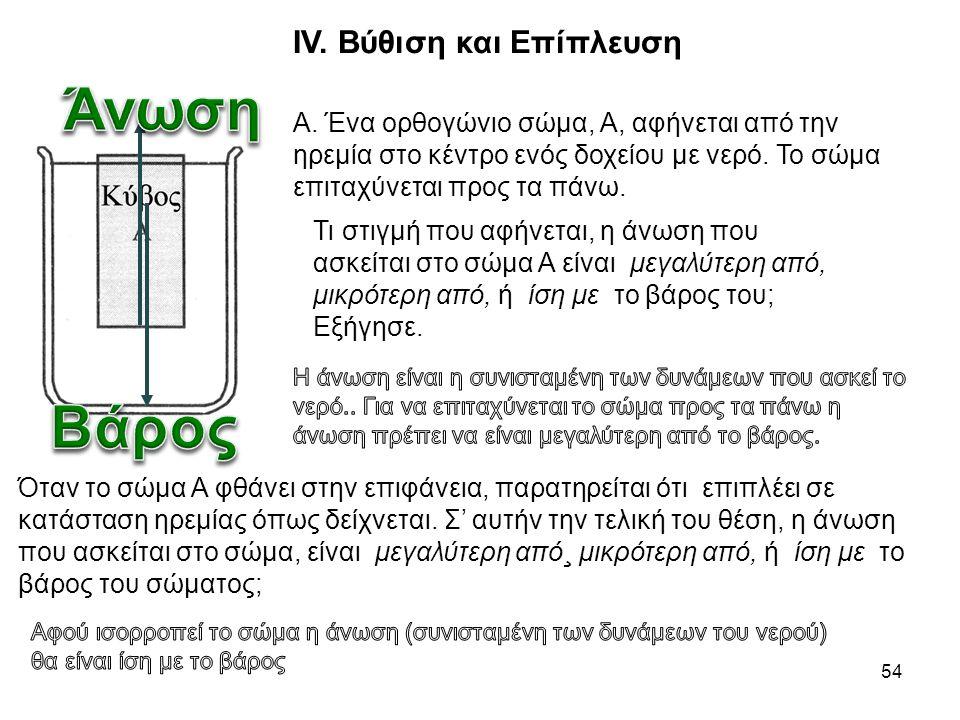 54 IV. Βύθιση και Επίπλευση Α. Ένα ορθογώνιο σώμα, Α, αφήνεται από την ηρεμία στο κέντρο ενός δοχείου με νερό. Το σώμα επιταχύνεται προς τα πάνω. Τι σ