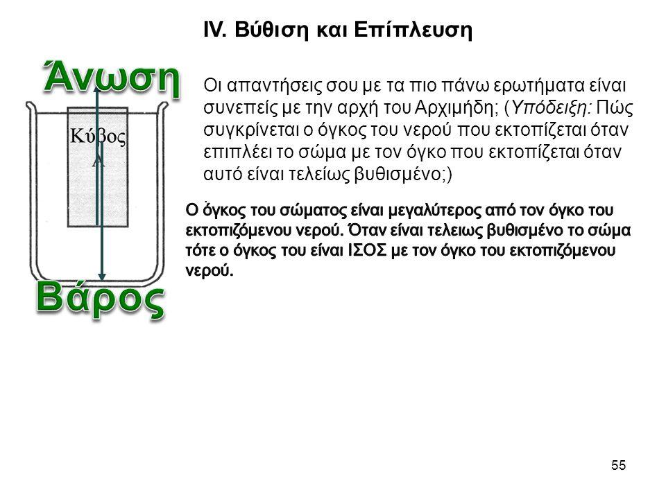 55 IV. Βύθιση και Επίπλευση Οι απαντήσεις σου με τα πιο πάνω ερωτήματα είναι συνεπείς με την αρχή του Αρχιμήδη; (Υπόδειξη: Πώς συγκρίνεται ο όγκος του