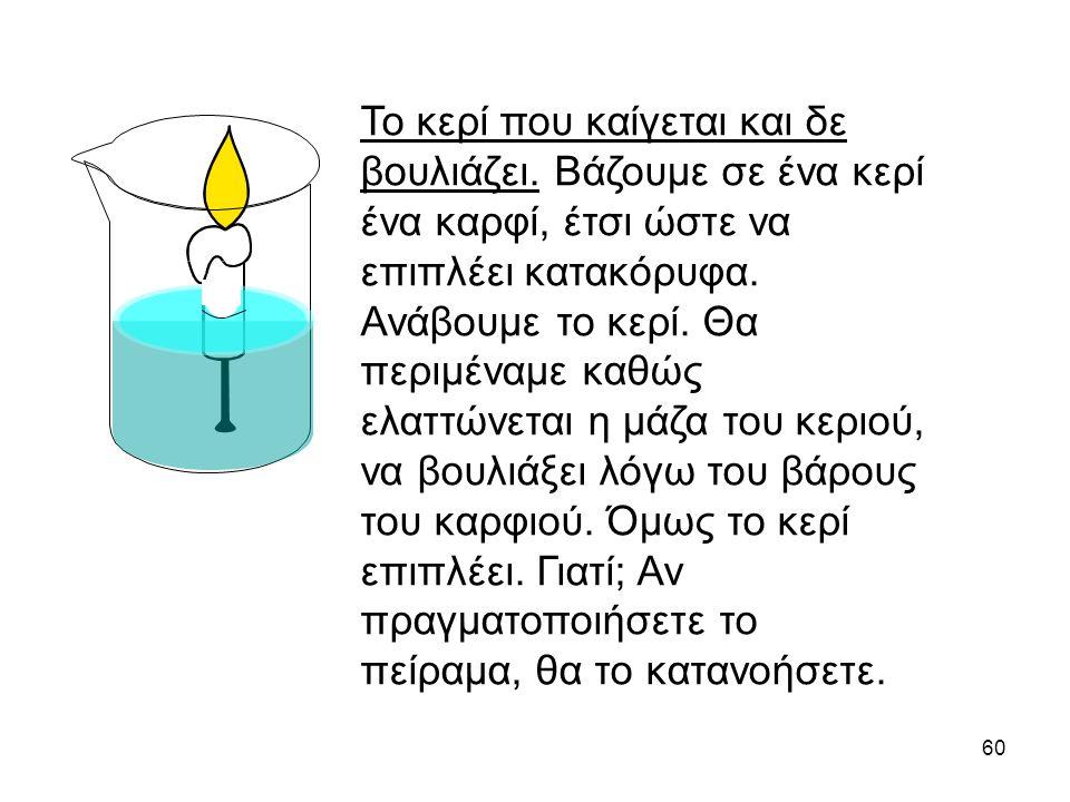 60 Το κερί που καίγεται και δε βουλιάζει. Βάζουμε σε ένα κερί ένα καρφί, έτσι ώστε να επιπλέει κατακόρυφα. Ανάβουμε το κερί. Θα περιμέναμε καθώς ελαττ
