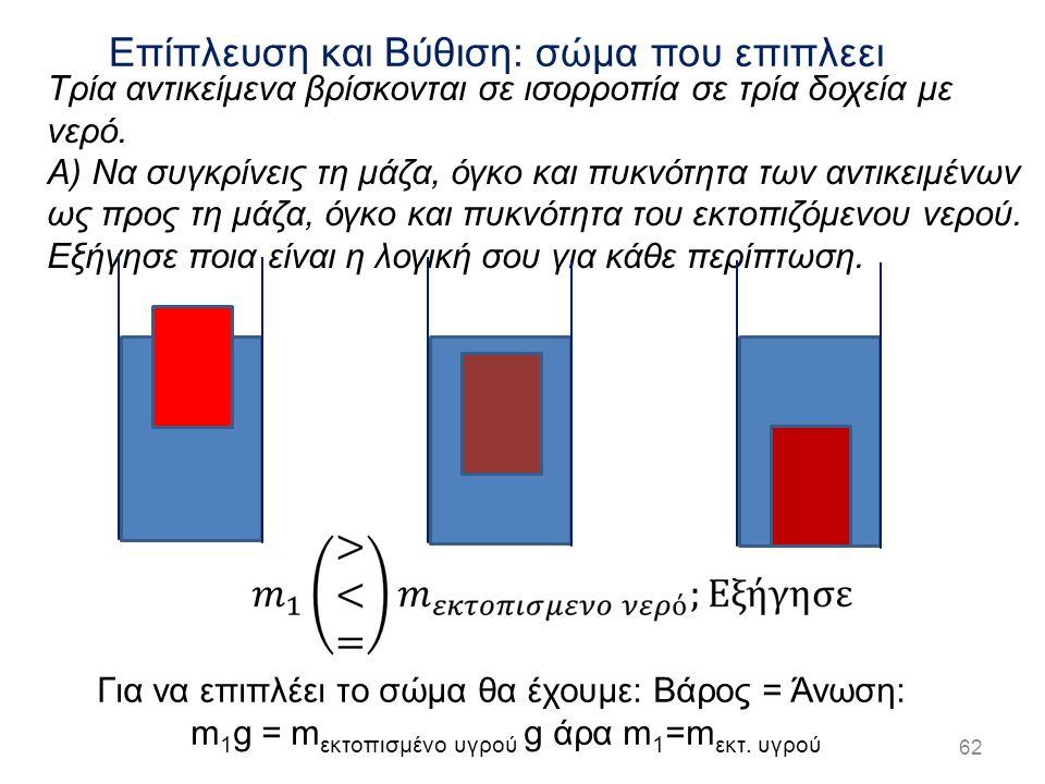 62 Επίπλευση και Βύθιση: σώμα που επιπλεει Τρία αντικείμενα βρίσκονται σε ισορροπία σε τρία δοχεία με νερό. Α) Να συγκρίνεις τη μάζα, όγκο και πυκνότη