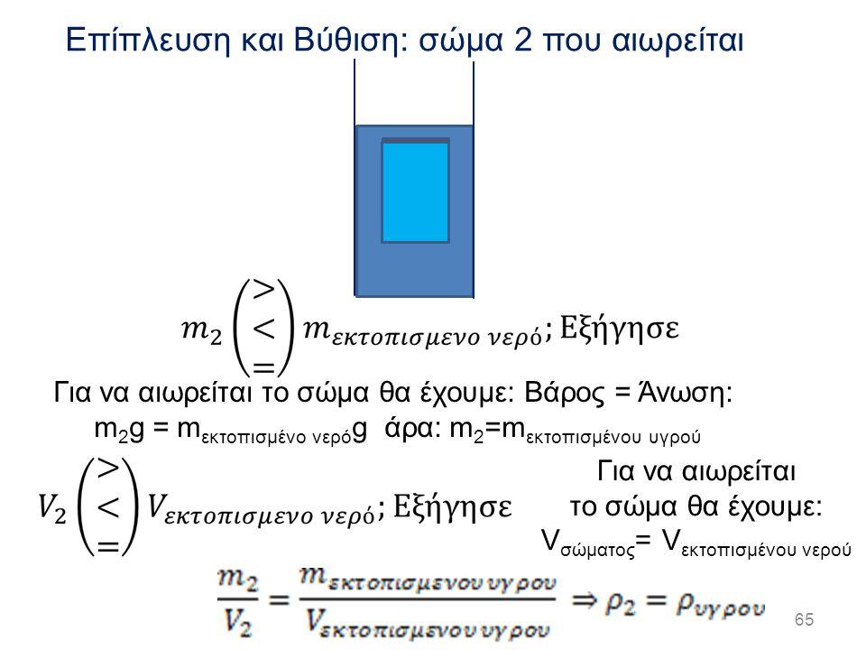 65 Επίπλευση και Βύθιση: σώμα 2 που αιωρείται Για να αιωρείται το σώμα θα έχουμε: Βάρος = Άνωση: m 2 g = m εκτοπισμένο νερό g άρα: m 2 =m εκτοπισμένου