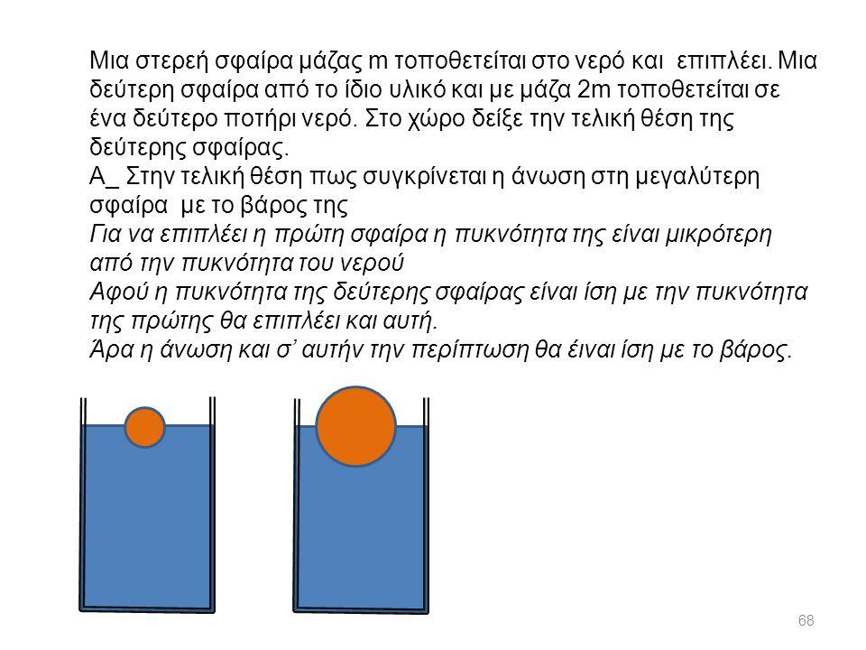 68 Μια στερεή σφαίρα μάζας m τοποθετείται στο νερό και επιπλέει. Μια δεύτερη σφαίρα από το ίδιο υλικό και με μάζα 2m τοποθετείται σε ένα δεύτερο ποτήρ