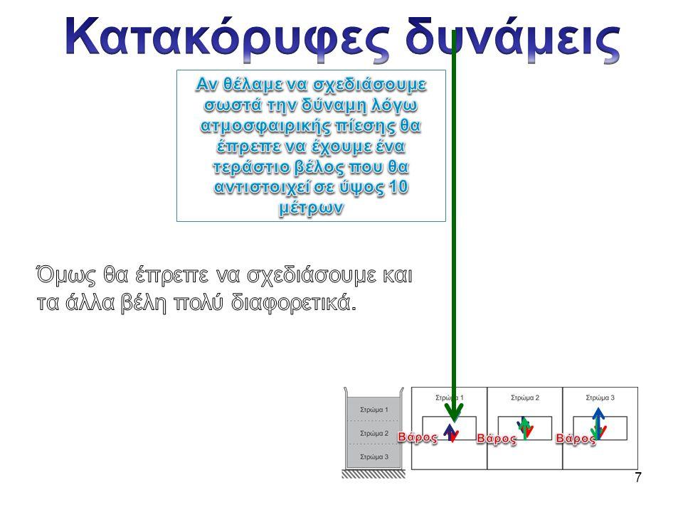 28 Η δύναμη που ασκείται στο ελαστικό πώμα στην επιφάνεια του νερού δεξιά είναι μεγαλύτερη από, μικρότερη από, ή ίση με την ατμοσφαιρική πίεση; Η δύναμη παραμένει ίση με την ατμοσφαιρική Η δύναμη που ασκείται από το ελαστικό πώμα στην επιφάνεια του νερού δεξιά είναι μεγαλύτερη από, μικρότερη από, ή ίση με τη δύναμη που ασκείται από την ατμόσφαιρα στη επιφάνεια του νερού αριστερά; Είναι ίση με την ατμοσφαιρική