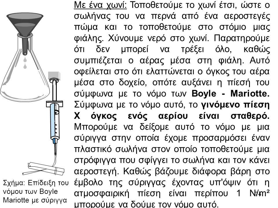 74 Σχήμα: Επίδειξη του νόμου των Bοyle Mariοtte με σύριγγα Με ένα χωνί: Τοποθετούμε το χωνί έτσι, ώστε ο σωλήνας του να περνά από ένα αεροστεγές πώμα
