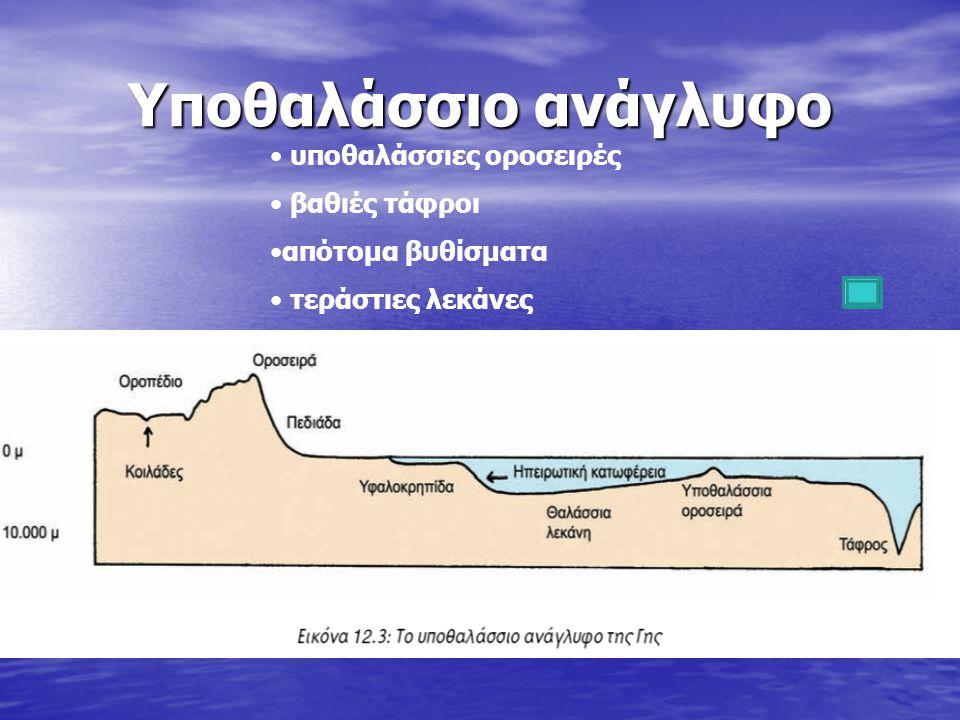 Υποθαλάσσιο ανάγλυφο • υποθαλάσσιες οροσειρές • βαθιές τάφροι •απότομα βυθίσματα • τεράστιες λεκάνες