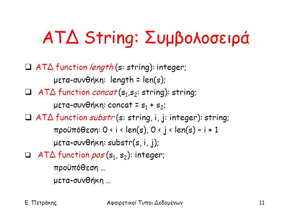 E. ΠετράκηςΑφαιρετικοί Τυποι Δεδομένων11 ATΔ String: Συμβολοσειρά  ATΔ function length (s: string): integer; μετα-συνθήκη: length = len(s);  ATΔ fun