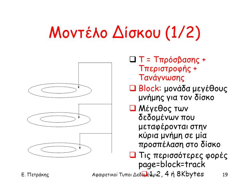 E. ΠετράκηςΑφαιρετικοί Τυποι Δεδομένων19 Μοντέλο Δίσκου (1/2)  T = Tπρόσβασης + Tπεριστροφής + Tανάγνωσης  Block: μονάδα μεγέθους μνήμης για τον δίσ