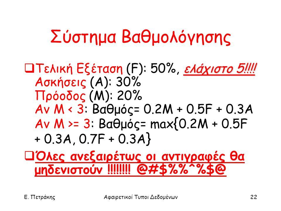 E. ΠετράκηςΑφαιρετικοί Τυποι Δεδομένων22 Σύστημα Βαθμολόγησης ελάχιστο 5!!!!  Τελική Εξέταση (F): 50%, ελάχιστο 5!!!! Ασκήσεις (Α): 30% Πρόοδος (M):