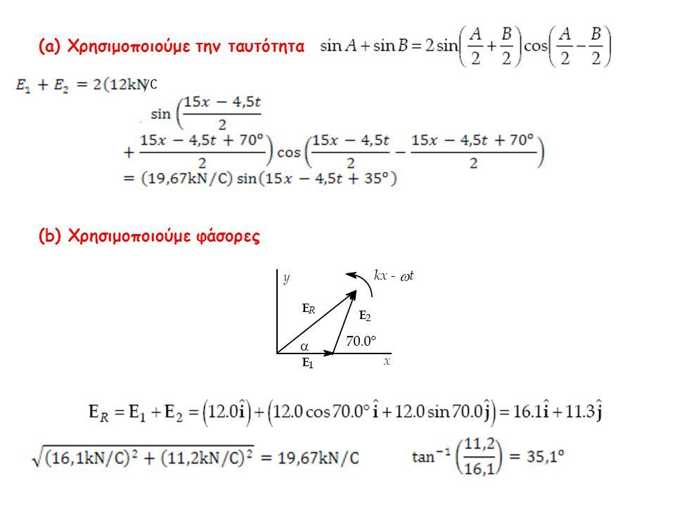 Η συνθήκη αυτή λαμβάνει υπόψη δύο παράγοντες: (1) την διαφορά διαδρομής των ακτίνων που περιγράφεται από τον όρο mλ n και (2) την μεταβολή της φάσης 180 ο κατά την ανάκλαση που περιγράφεται από τον όρο λ n /2.
