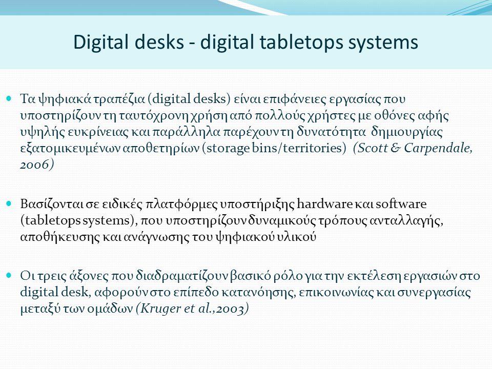 Digital desks - digital tabletops systems  Τα ψηφιακά τραπέζια (digital desks) είναι επιφάνειες εργασίας που υποστηρίζουν τη ταυτόχρονη χρήση από πολλούς χρήστες με οθόνες αφής υψηλής ευκρίνειας και παράλληλα παρέχουν τη δυνατότητα δημιουργίας εξατομικευμένων αποθετηρίων (storage bins/territories) (Scott & Carpendale, 2006)  Βασίζονται σε ειδικές πλατφόρμες υποστήριξης hardware και software (tabletops systems), που υποστηρίζουν δυναμικούς τρόπους ανταλλαγής, αποθήκευσης και ανάγνωσης του ψηφιακού υλικού  Οι τρεις άξονες που διαδραματίζουν βασικό ρόλο για την εκτέλεση εργασιών στο digital desk, αφορούν στο επίπεδο κατανόησης, επικοινωνίας και συνεργασίας μεταξύ των ομάδων (Kruger et al.,2003)