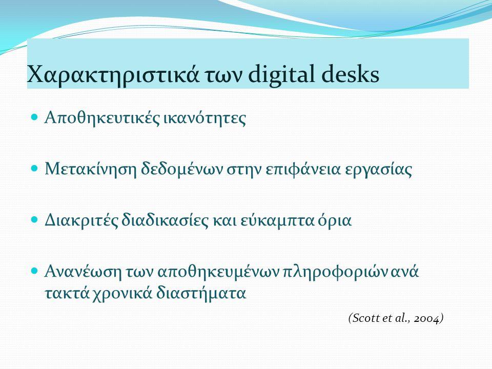 Χαρακτηριστικά των digital desks  Αποθηκευτικές ικανότητες  Μετακίνηση δεδομένων στην επιφάνεια εργασίας  Διακριτές διαδικασίες και εύκαμπτα όρια  Ανανέωση των αποθηκευμένων πληροφοριών ανά τακτά χρονικά διαστήματα (Scott et al., 2004)