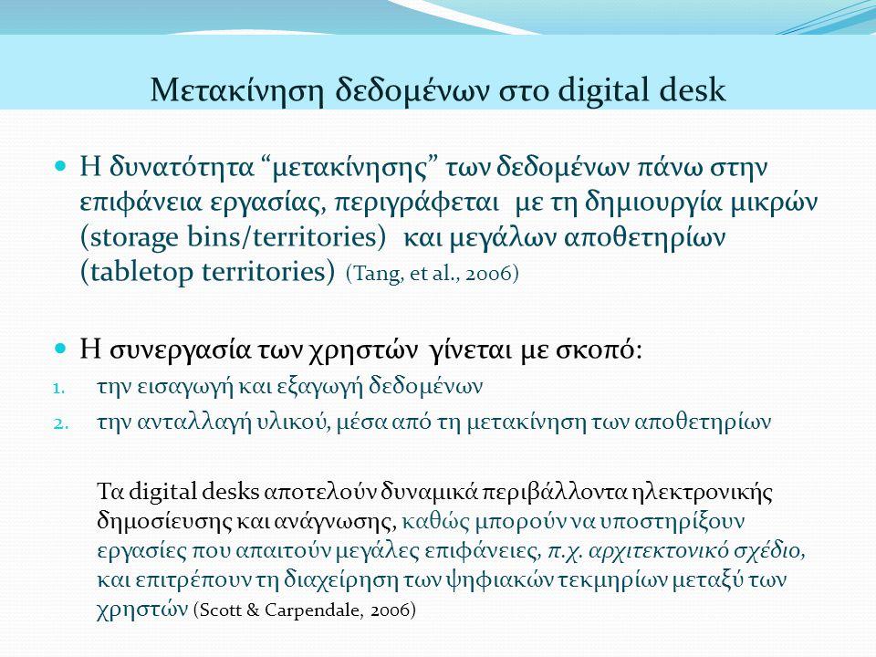 Μετακίνηση δεδομένων στο digital desk  Η δυνατότητα μετακίνησης των δεδομένων πάνω στην επιφάνεια εργασίας, περιγράφεται με τη δημιουργία μικρών (storage bins/territories) και μεγάλων αποθετηρίων (tabletop territories) (Tang, et al., 2006)  Η συνεργασία των χρηστών γίνεται με σκοπό: 1.