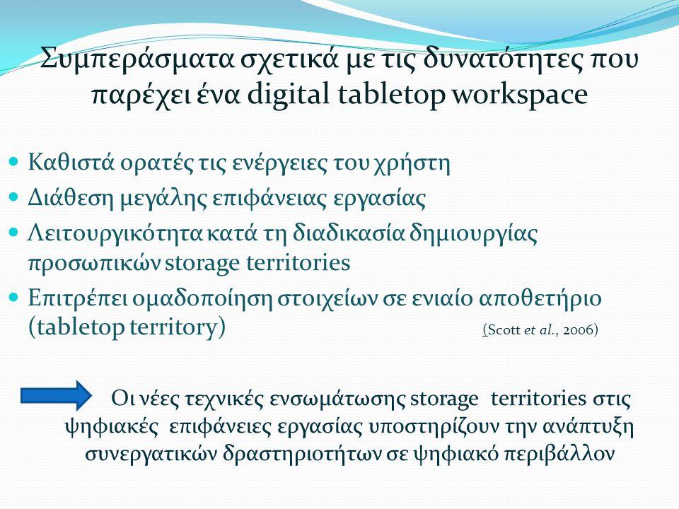 Συμπεράσματα σχετικά με τις δυνατότητες που παρέχει ένα digital tabletop workspace  Καθιστά ορατές τις ενέργειες του χρήστη  Διάθεση μεγάλης επιφάνειας εργασίας  Λειτουργικότητα κατά τη διαδικασία δημιουργίας προσωπικών storage territories  Επιτρέπει ομαδοποίηση στοιχείων σε ενιαίο αποθετήριο (tabletop territory) (Scott et al., 2006) Οι νέες τεχνικές ενσωμάτωσης storage territories στις ψηφιακές επιφάνειες εργασίας υποστηρίζουν την ανάπτυξη συνεργατικών δραστηριοτήτων σε ψηφιακό περιβάλλον