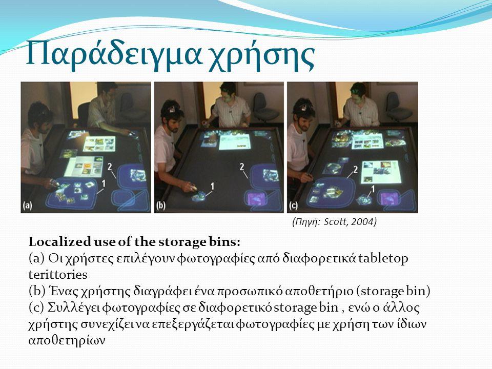 Παράδειγμα χρήσης Localized use of the storage bins: (a) Οι χρήστες επιλέγουν φωτογραφίες από διαφορετικά tabletop terittories (b) Ένας χρήστης διαγράφει ένα προσωπικό αποθετήριο (storage bin) (c) Συλλέγει φωτογραφίες σε διαφορετικό storage bin, ενώ ο άλλος χρήστης συνεχίζει να επεξεργάζεται φωτογραφίες με χρήση των ίδιων αποθετηρίων (Πηγή: Scott, 2004)