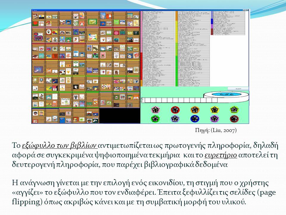 Το εξώφυλλο των βιβλίων αντιμετωπίζεται ως πρωτογενής πληροφορία, δηλαδή αφορά σε συγκεκριμένα ψηφιοποιημένα τεκμήρια και το ευρετήριο αποτελεί τη δευτερογενή πληροφορία, που παρέχει βιβλιογραφικά δεδομένα Η ανάγνωση γίνεται με την επιλογή ενός εικονιδίου, τη στιγμή που ο χρήστης «αγγίζει» το εξώφυλλο που τον ενδιαφέρει.