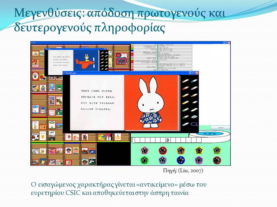 Μεγενθύσεις: απόδοση πρωτογενούς και δευτερογενούς πληροφορίας Ο εισαγώμενος χαρακτήρας γίνεται «αντικείμενο» μέσω του ευρετηρίου CSIC και αποθηκεύεται στην άσπρη ταινία Πηγή: (Liu, 2007)