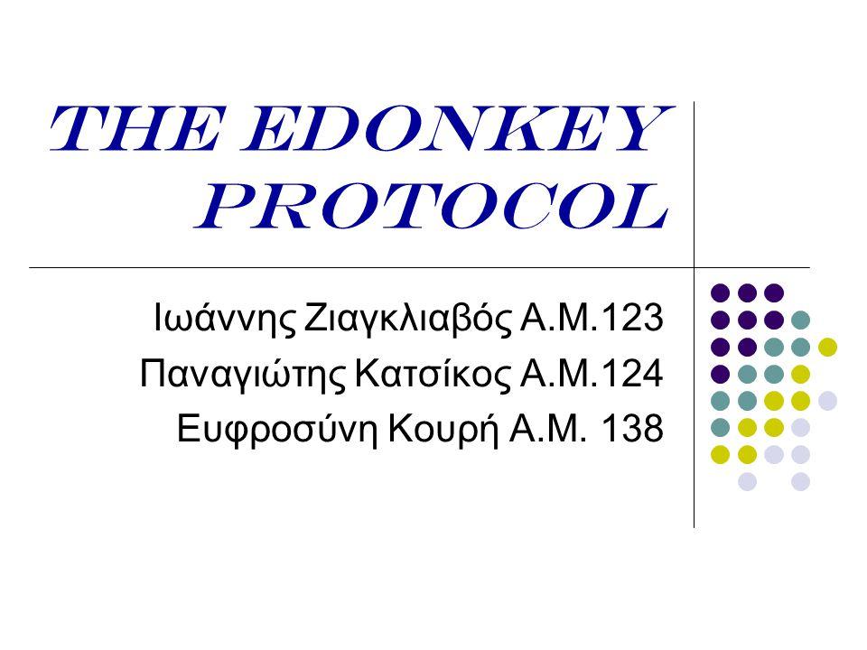 The EDONKEY protocol Ιωάννης Ζιαγκλιαβός Α.Μ.123 Παναγιώτης Κατσίκος Α.Μ.124 Ευφροσύνη Κουρή Α.Μ.