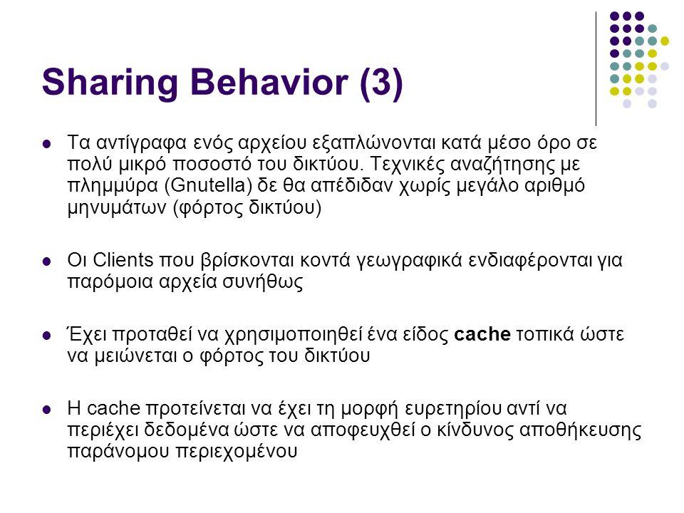 Sharing Behavior (3)  Τα αντίγραφα ενός αρχείου εξαπλώνονται κατά μέσο όρο σε πολύ μικρό ποσοστό του δικτύου.
