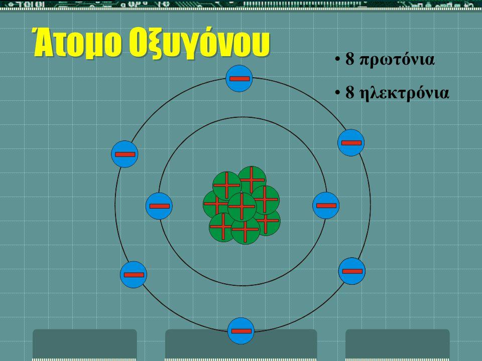Άτομο Οξυγόνου • 8 πρωτόνια • 8 ηλεκτρόνια