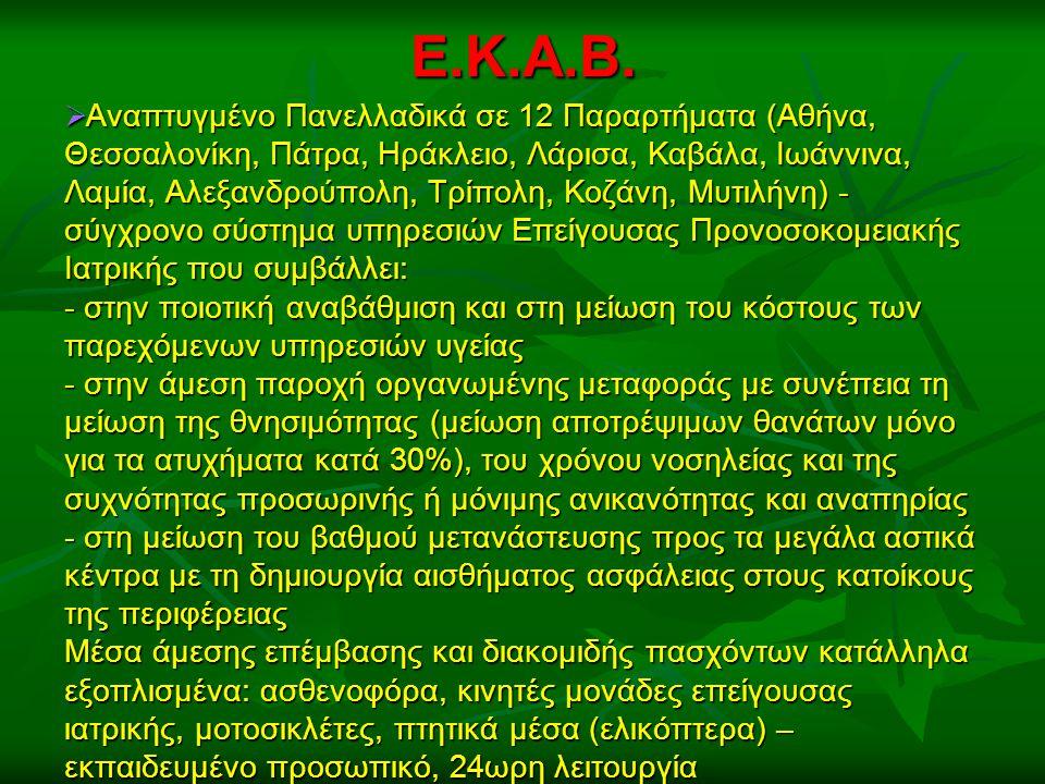  Αναπτυγμένο Πανελλαδικά σε 12 Παραρτήματα (Αθήνα, Θεσσαλονίκη, Πάτρα, Ηράκλειο, Λάρισα, Καβάλα, Ιωάννινα, Λαμία, Αλεξανδρούπολη, Τρίπολη, Κοζάνη, Μυ