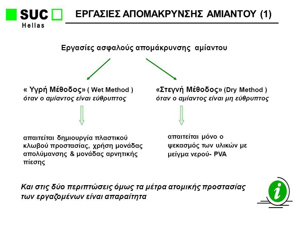 ΕΡΓΑΣΙΕΣ ΑΠΟΜΑΚΡΥΝΣΗΣ ΑΜΙΑΝΤΟΥ (2) Εργασίες Ασφαλούς Απομάκρυνσης αμίαντου προϋποθέτουν •χρησιμοποίηση εξειδικευμένων & αδειοδοτημένων εταιριών •εφαρμογή «Κωδικών Ασφαλούς Απομάκρυνσης» αμίαντου ώστε να διασφαλιστεί η προστασία εργαζομένων- ευρύτερου κοινού- περιβάλλοντος.