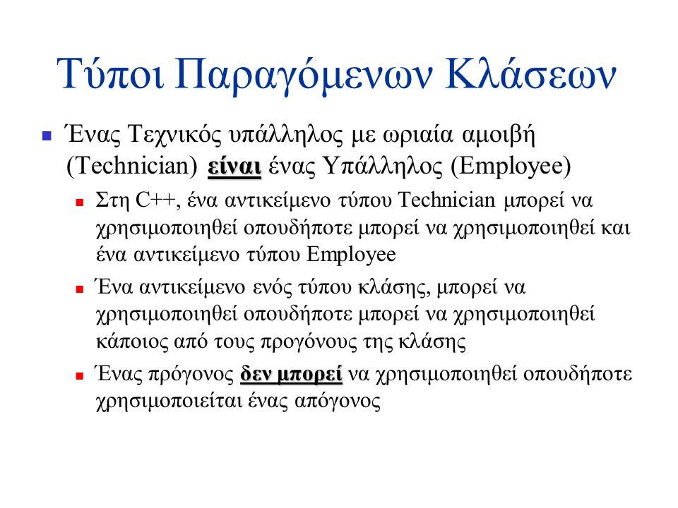 Τύποι Παραγόμενων Κλάσεων είναι  Ένας Τεχνικός υπάλληλος με ωριαία αμοιβή (Technician) είναι ένας Υπάλληλος (Employee)  Στη C++, ένα αντικείμενο τύπου Technician μπορεί να χρησιμοποιηθεί οπουδήποτε μπορεί να χρησιμοποιηθεί και ένα αντικείμενο τύπου Employee  Ένα αντικείμενο ενός τύπου κλάσης, μπορεί να χρησιμοποιηθεί οπουδήποτε μπορεί να χρησιμοποιηθεί κάποιος από τους προγόνους της κλάσης δεν μπορεί  Ένας πρόγονος δεν μπορεί να χρησιμοποιηθεί οπουδήποτε χρησιμοποιείται ένας απόγονος