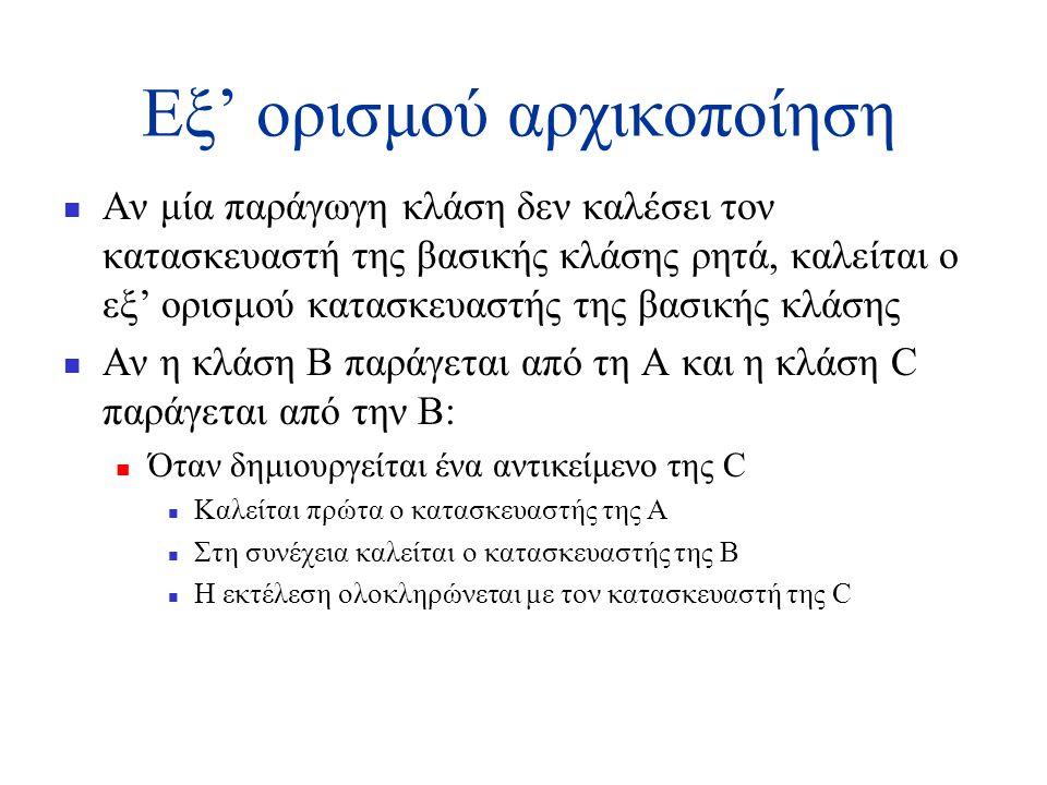 Εξ' ορισμού αρχικοποίηση  Αν μία παράγωγη κλάση δεν καλέσει τον κατασκευαστή της βασικής κλάσης ρητά, καλείται ο εξ' ορισμού κατασκευαστής της βασικής κλάσης  Αν η κλάση B παράγεται από τη A και η κλάση C παράγεται από την B:  Όταν δημιουργείται ένα αντικείμενο της C  Καλείται πρώτα ο κατασκευαστής της A  Στη συνέχεια καλείται ο κατασκευαστής της B  H εκτέλεση ολοκληρώνεται με τον κατασκευαστή της C