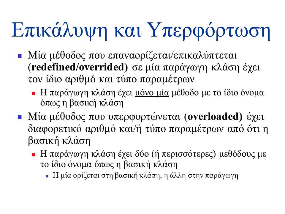 Επικάλυψη και Υπερφόρτωση  Μία μέθοδος που επαναορίζεται/επικαλύπτεται (redefined/overrided) σε μία παράγωγη κλάση έχει τον ίδιο αριθμό και τύπο παραμέτρων  Η παράγωγη κλάση έχει μόνο μία μέθοδο με το ίδιο όνομα όπως η βασική κλάση  Μία μέθοδος που υπερφορτώνεται (overloaded) έχει διαφορετικό αριθμό και/ή τύπο παραμέτρων από ότι η βασική κλάση  Η παράγωγη κλάση έχει δύο (ή περισσότερες) μεθόδους με το ίδιο όνομα όπως η βασική κλάση  Η μία ορίζεται στη βασική κλάση, η άλλη στην παράγωγη