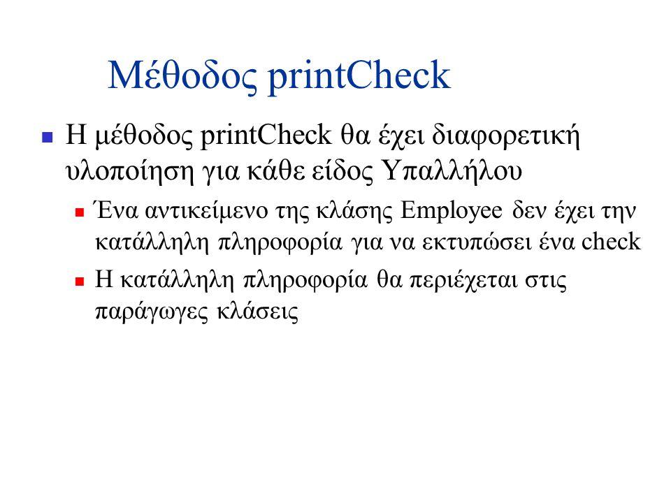 Μέθοδος printCheck  Η μέθοδος printCheck θα έχει διαφορετική υλοποίηση για κάθε είδος Υπαλλήλου  Ένα αντικείμενο της κλάσης Employee δεν έχει την κατάλληλη πληροφορία για να εκτυπώσει ένα check  Η κατάλληλη πληροφορία θα περιέχεται στις παράγωγες κλάσεις