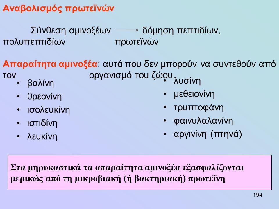 194 Αναβολισμός πρωτεϊνών Σύνθεση αμινοξέωνδόμηση πεπτιδίων, πολυπεπτιδίωνπρωτεϊνών Απαραίτητα αμινοξέα: αυτά που δεν μπορούν να συντεθούν από τον οργ