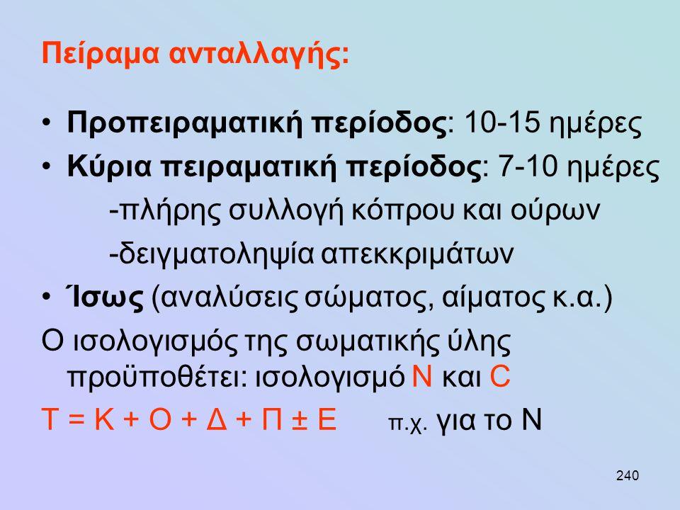 240 Πείραμα ανταλλαγής: •Προπειραματική περίοδος: 10-15 ημέρες •Κύρια πειραματική περίοδος: 7-10 ημέρες -πλήρης συλλογή κόπρου και ούρων -δειγματοληψί