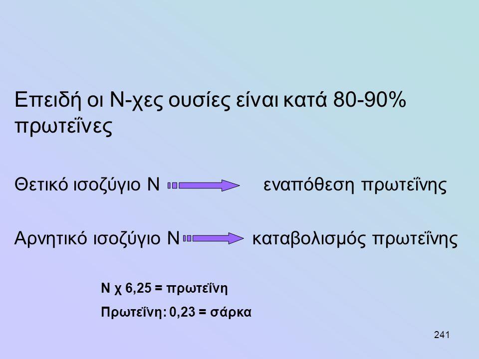 241 Επειδή οι Ν-χες ουσίες είναι κατά 80-90% πρωτεΐνες Θετικό ισοζύγιο Ν εναπόθεση πρωτεΐνης Αρνητικό ισοζύγιο Ν καταβολισμός πρωτεΐνης Ν χ 6,25 = πρω