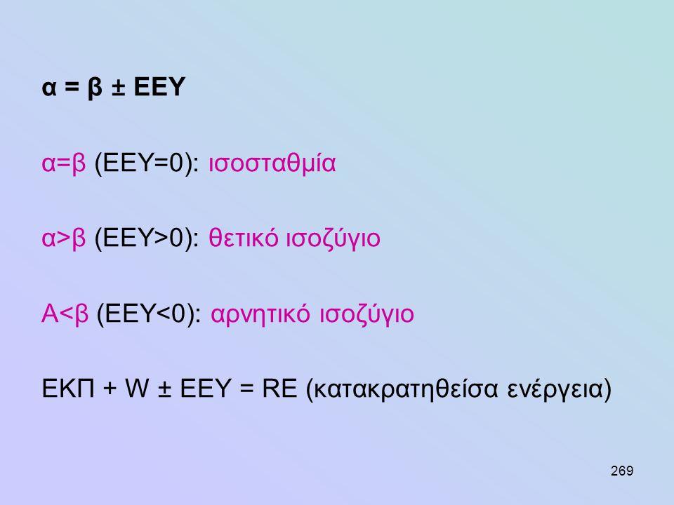 269 α = β ± ΕΕΥ α=β (ΕΕΥ=0): ισοσταθμία α>β (ΕΕΥ>0): θετικό ισοζύγιο Α<β (ΕΕΥ<0): αρνητικό ισοζύγιο ΕΚΠ + W ± ΕΕΥ = RE (κατακρατηθείσα ενέργεια)