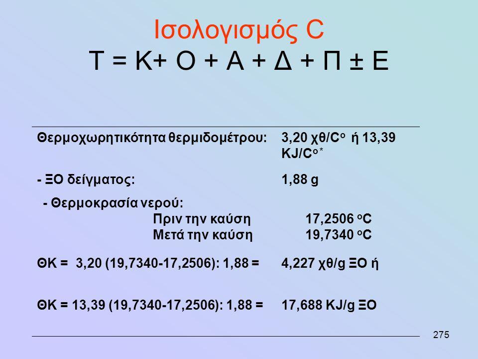 275 Ισολογισμός C T = K+ O + A + Δ + Π ± Ε Θερμοχωρητικότητα θερμιδομέτρου:3,20 χθ/C o ή 13,39 KJ/C o * - ΞΟ δείγματος:1,88 g - Θερμοκρασία νερού: Πρι