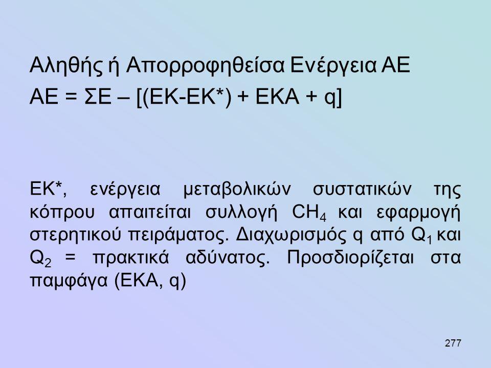 277 Αληθής ή Απορροφηθείσα Ενέργεια ΑΕ ΑΕ = ΣΕ – [(ΕΚ-ΕΚ*) + ΕΚΑ + q] ΕΚ*, ενέργεια μεταβολικών συστατικών της κόπρου απαιτείται συλλογή CH 4 και εφαρ