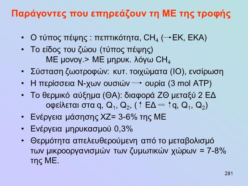 281 Παράγοντες που επηρεάζουν τη ΜΕ της τροφής •Ο τύπος πέψης : πεπτικότητα, CH 4 ( ΕΚ, ΕΚΑ) •Το είδος του ζώου (τύπος πέψης) ΜΕ μονογ.> ΜΕ μηρυκ. λόγ