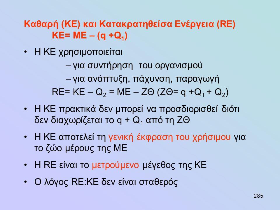 285 Καθαρή (ΚΕ) και Κατακρατηθείσα Ενέργεια (RE) ΚΕ= ΜΕ – (q +Q 1 ) •Η ΚΕ χρησιμοποιείται –για συντήρηση του οργανισμού –για ανάπτυξη, πάχυνση, παραγω