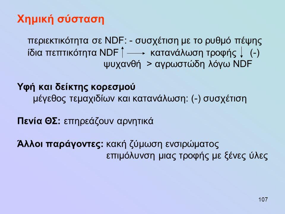 107 Χημική σύσταση περιεκτικότητα σε NDF: - συσχέτιση με το ρυθμό πέψης ίδια πεπτικότητα NDF κατανάλωση τροφής (-) ψυχανθή > αγρωστώδη λόγω NDF Υφή κα