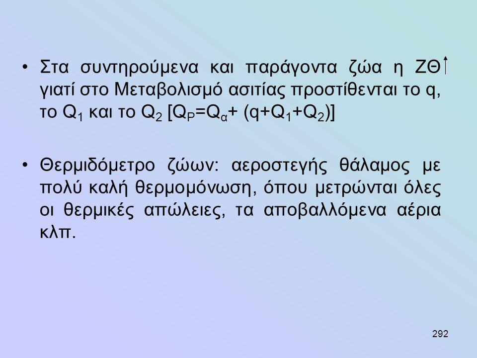 292 •Στα συντηρούμενα και παράγοντα ζώα η ΖΘ γιατί στο Μεταβολισμό ασιτίας προστίθενται το q, το Q 1 και το Q 2 [Q P =Q α + (q+Q 1 +Q 2 )] •Θερμιδόμετ