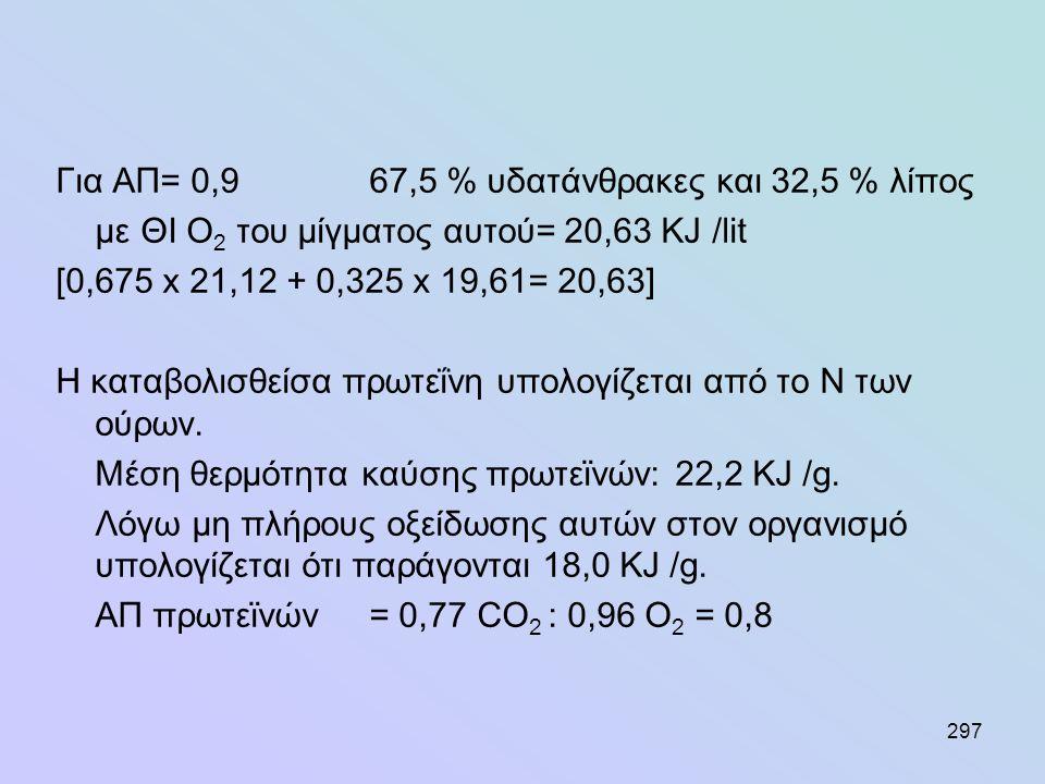 297 Για ΑΠ= 0,967,5 % υδατάνθρακες και 32,5 % λίπος με ΘΙ Ο 2 του μίγματος αυτού= 20,63 KJ /lit [0,675 x 21,12 + 0,325 x 19,61= 20,63] Η καταβολισθείσ