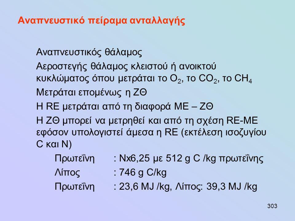 303 Αναπνευστικό πείραμα ανταλλαγής Αναπνευστικός θάλαμος Αεροστεγής θάλαμος κλειστού ή ανοικτού κυκλώματος όπου μετράται το Ο 2, το CO 2, το CH 4 Μετ