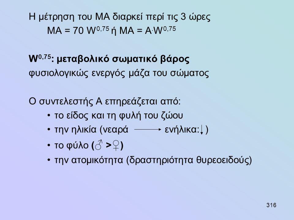 316 Η μέτρηση του ΜΑ διαρκεί περί τις 3 ώρες ΜA = 70 W 0,75 ή MA = A. W 0,75 W 0,75 : μεταβολικό σωματικό βάρος φυσιολογικώς ενεργός μάζα του σώματος